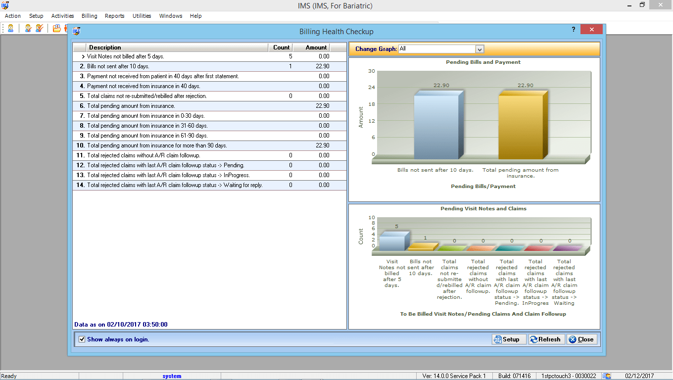 Bariatric Surgery EMR Software & Billing Reporting Graphs