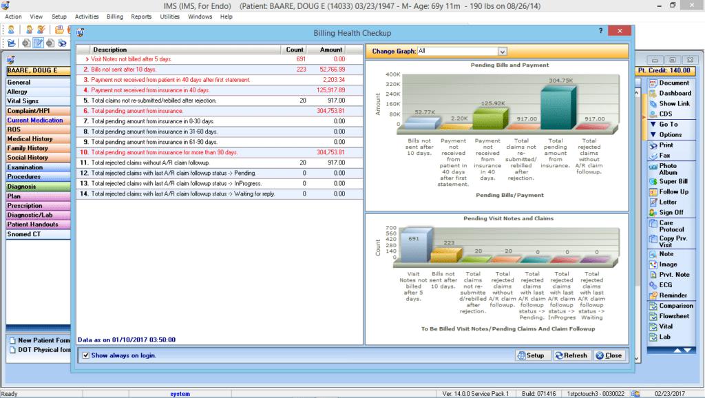 Endocrinology EMR & Billing Reporting Graphs