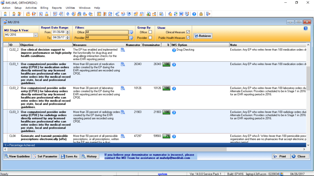 Family Medicine Meaningful Use Dashboard