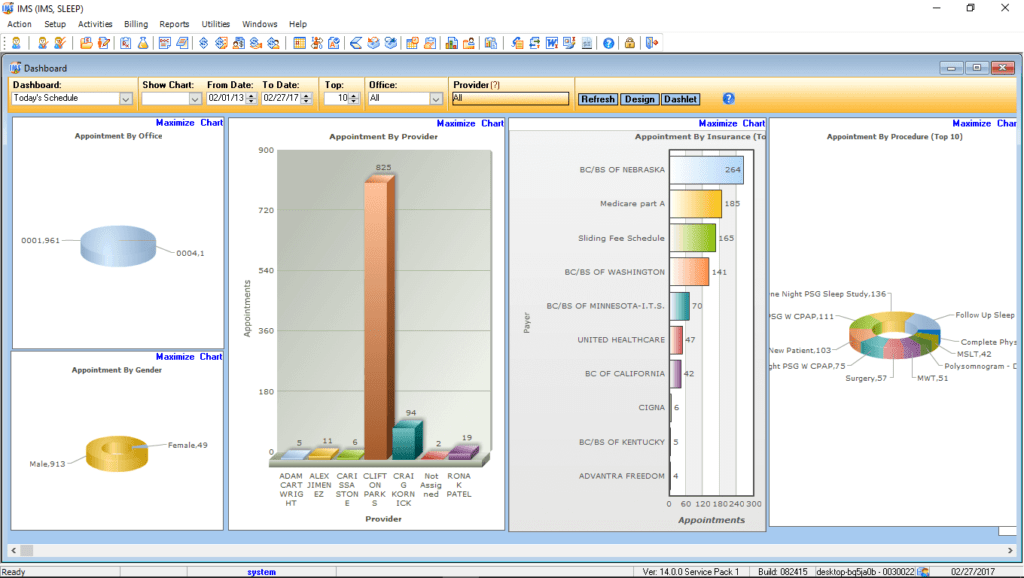 Sleep Medicine EMR & Billing Reporting Graphs