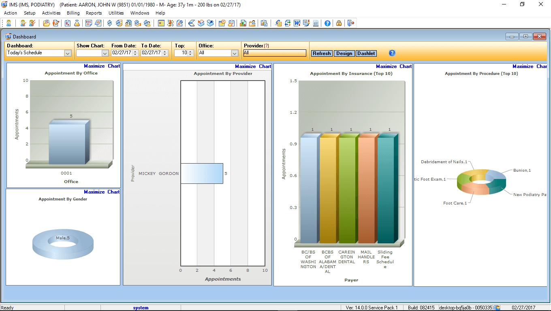 Podiatry EMR & Billing Reporting Graphs