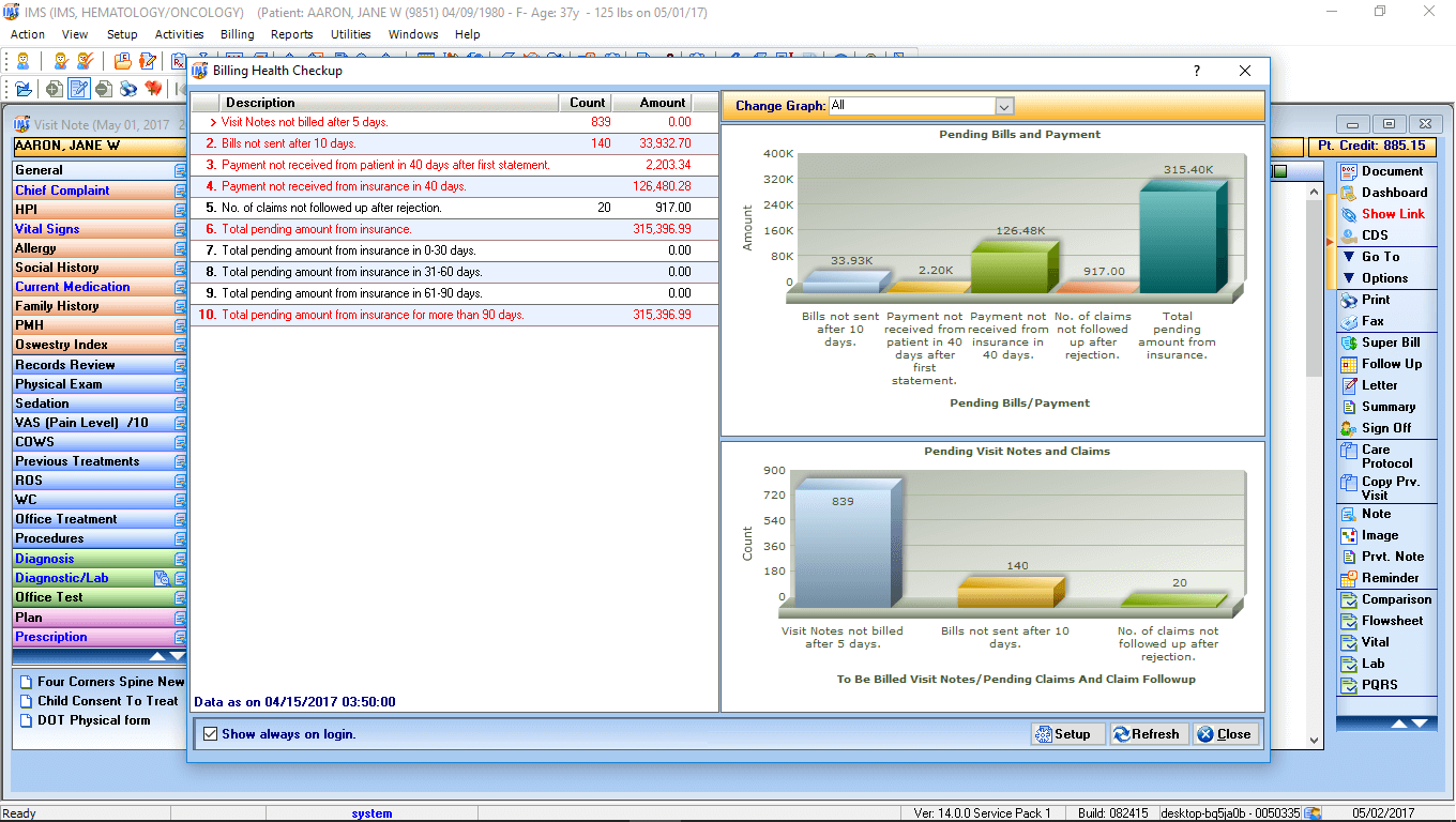 Hematology/Oncology EMR Software & Billing Reporting Graphs