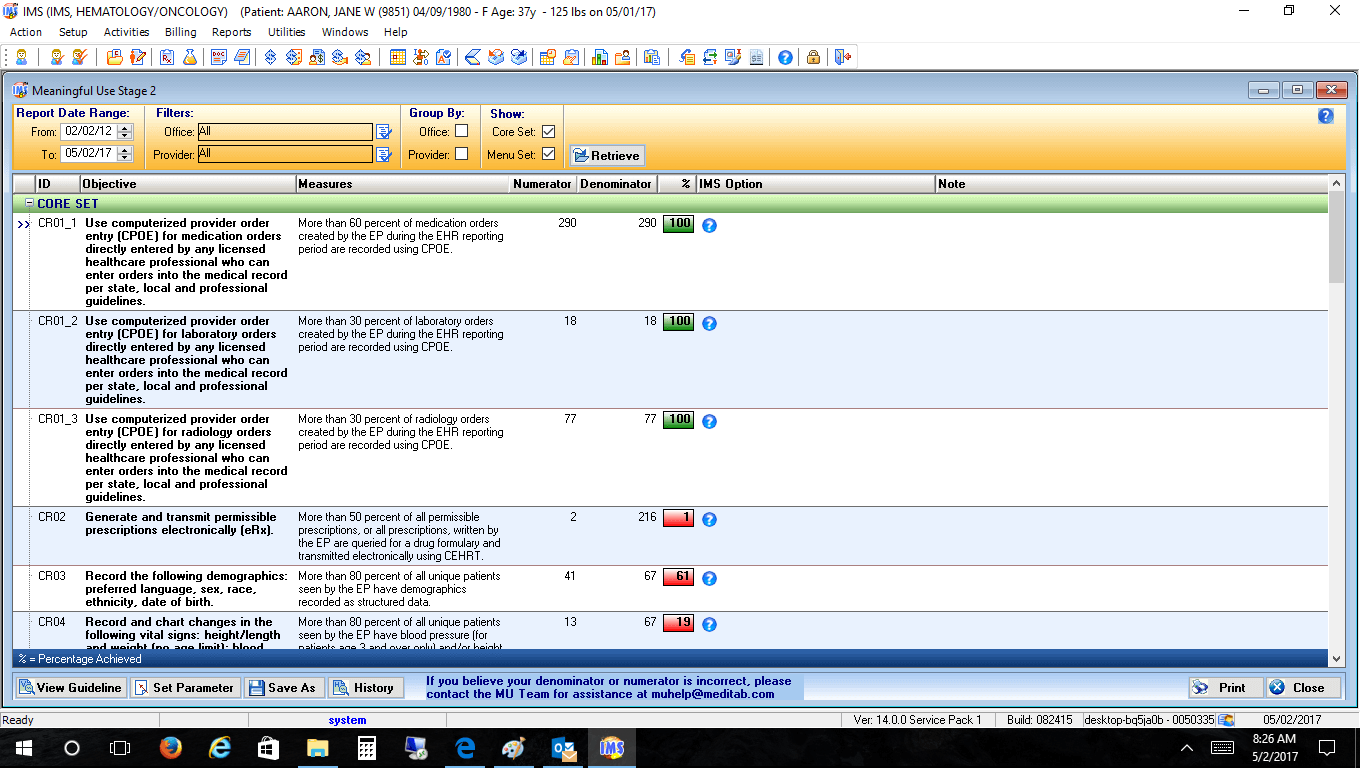 Hematology/Oncology EMR Software Meaningful Use Dashboard