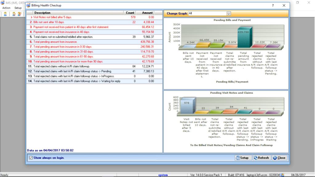 Orthopedic EMR & Billing Reporting Graphs