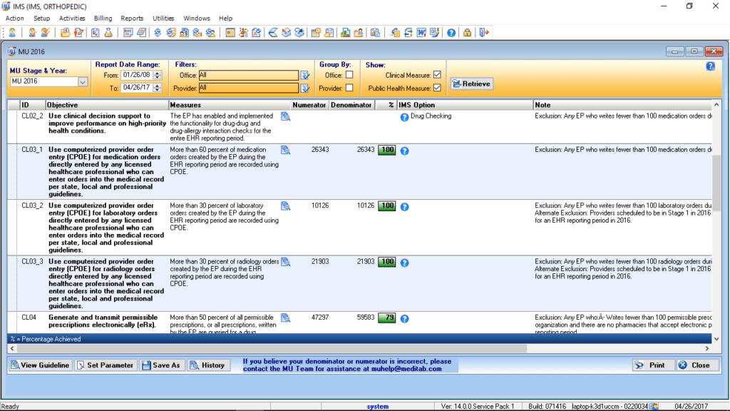 Orthopedic MIPS/MACRA Dashboard