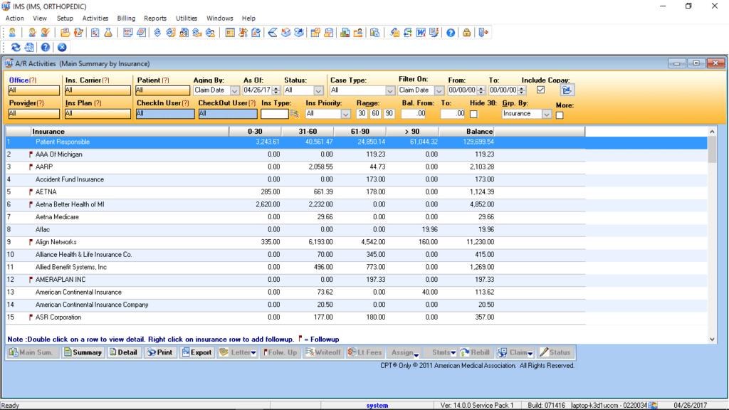 Orthopedic Revenue Cycle Management