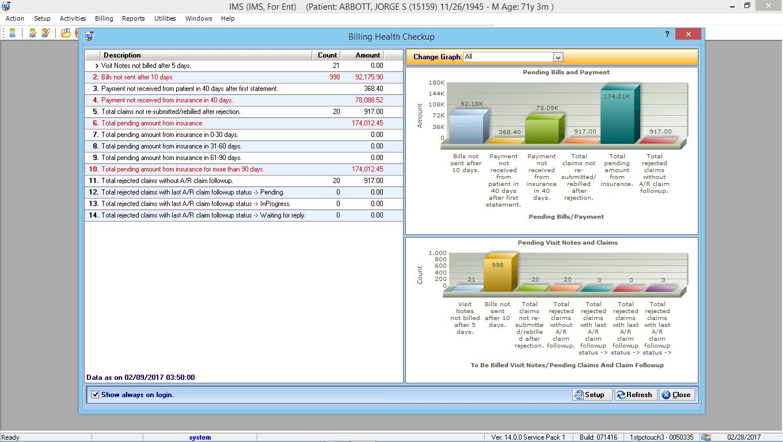 Otorhinolaryngology EMR Software & Billing Reporting Graphs