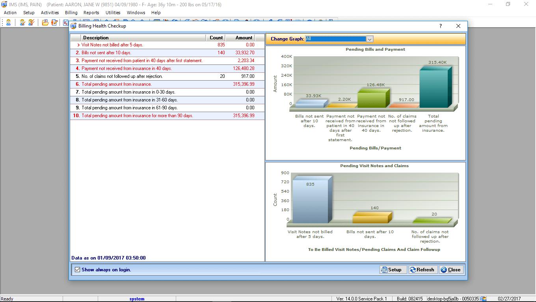 Pain Management EMR Software & Billing Reporting Graphs