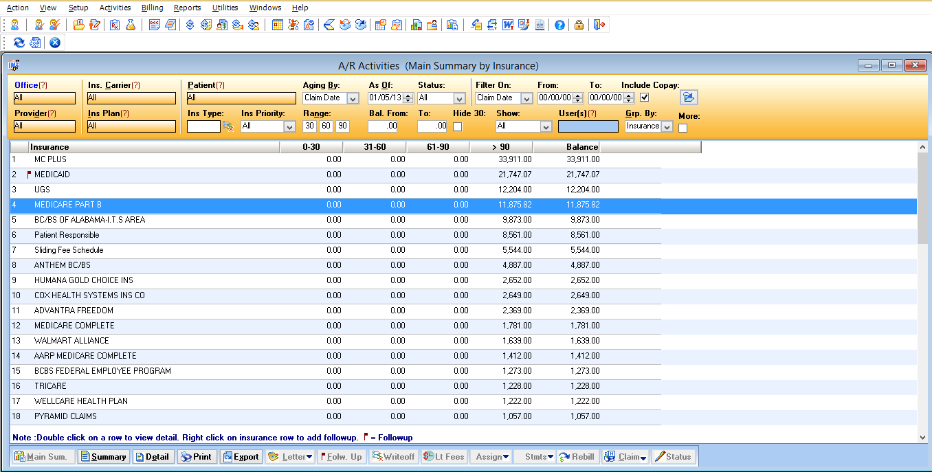 Acute Care EMR Software Revenue Cycle Management