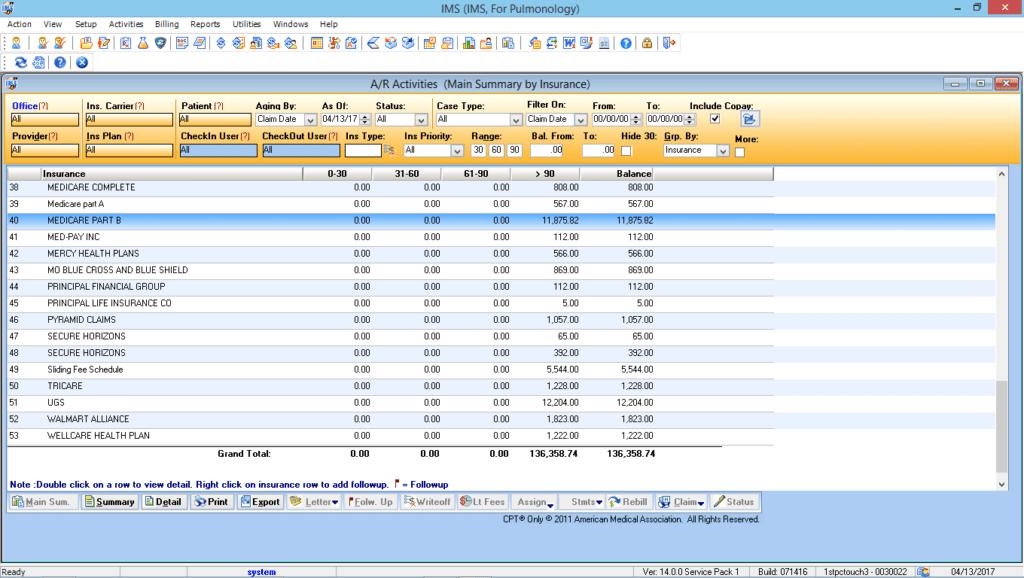 Pulmonology Revenue Cycle Management