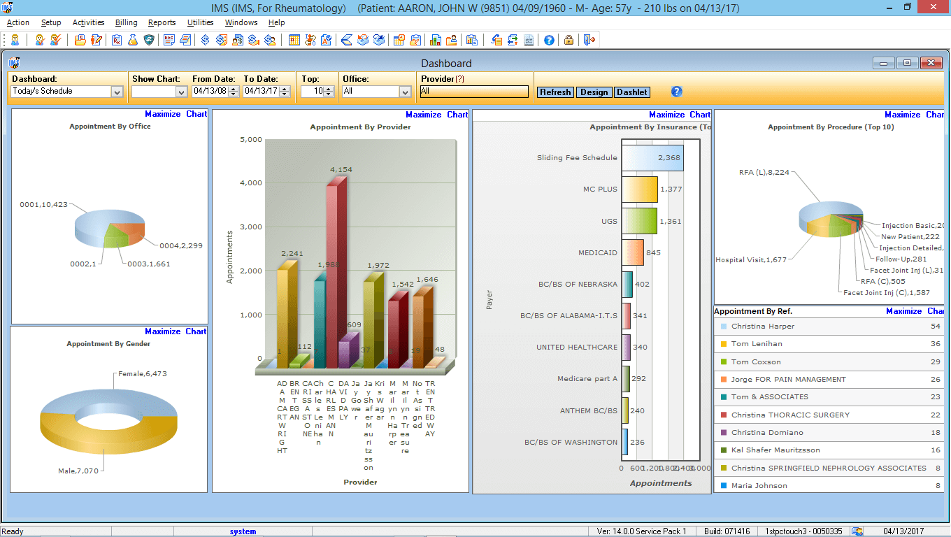 Rheumatology EMR Software Reports Center
