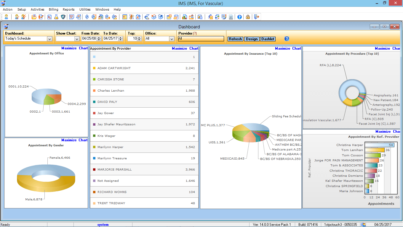 Vascular Surgery EMR Software Reports Center